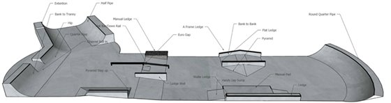 Bohn Park Skate Plaza Design