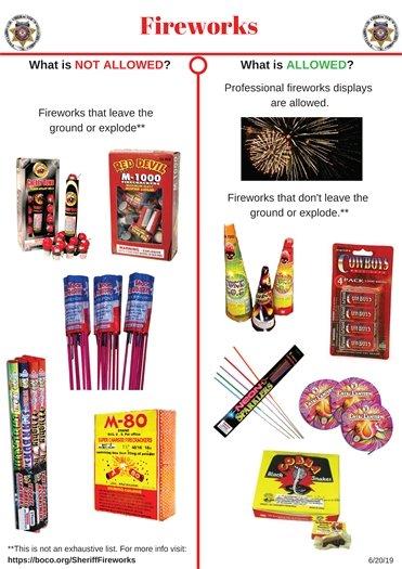 Fireworks in Lyons