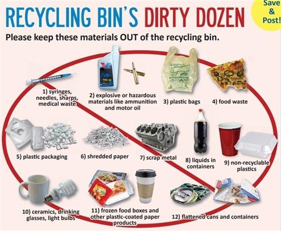 Dirty Dozen Recycling Contaminants