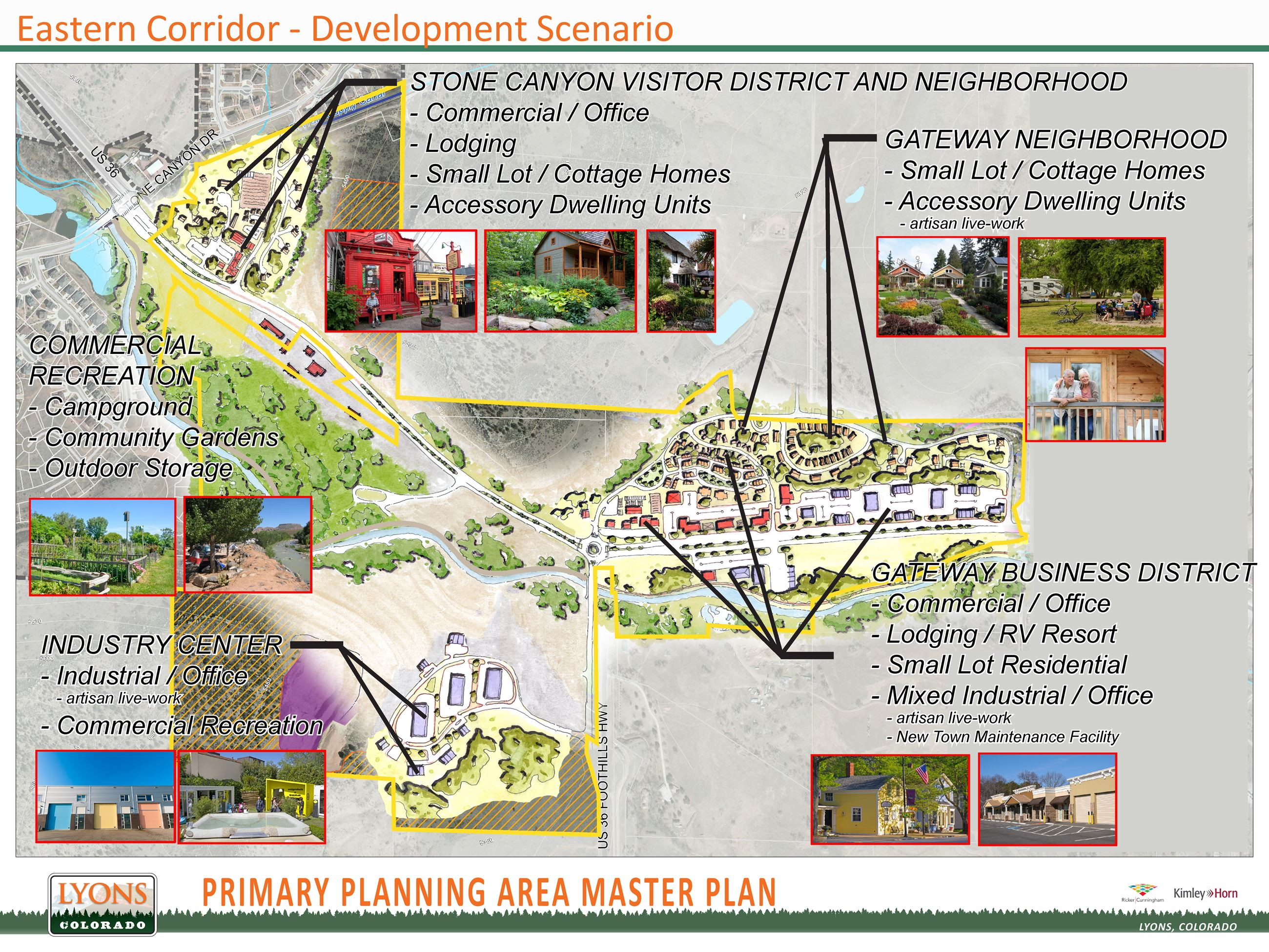 EC_Development Scenario Description