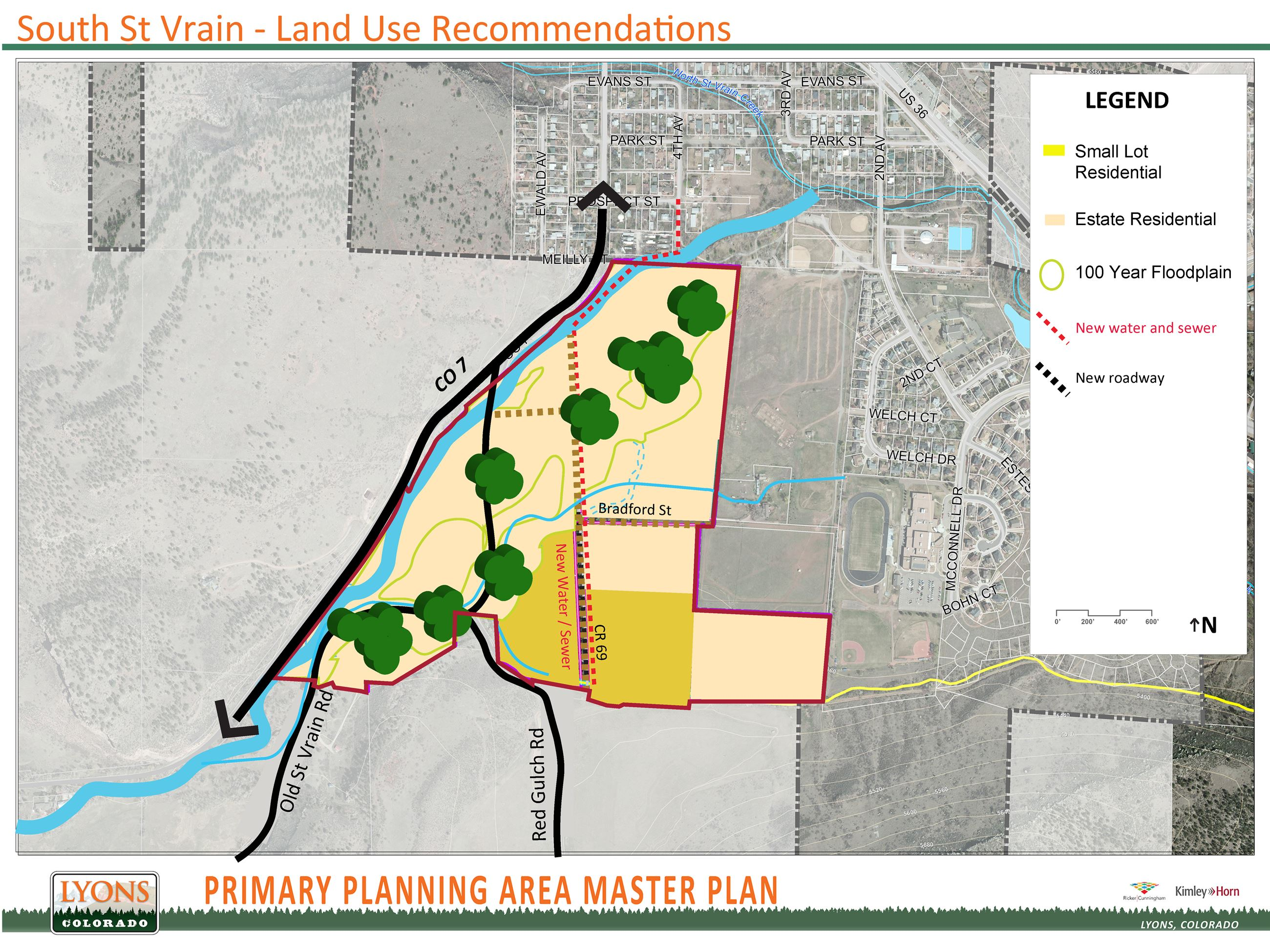 SV Land Use Recommendations